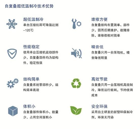 自然低溫復疊式冷凍機-160℃-160℃自然低溫復疊式冷凍機-遼寧海安鑫機械設備有限公司